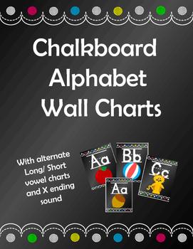 Chalkboard Alphabet Chart