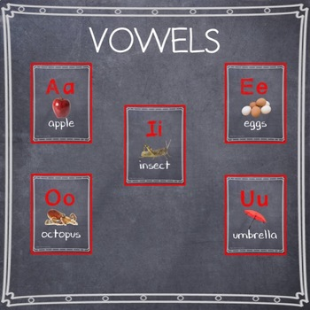 Chalkboard Alphabet Posters for Classroom Wall