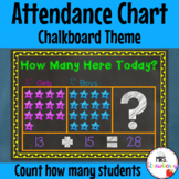 Chalkboard Attendance Chart - How Many Here Today?