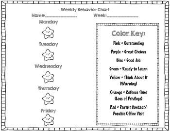 Chalkboard Behavior Clip Chart