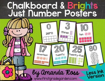 Chalkboard & Brights Just Number Posters {Less Ink Version}