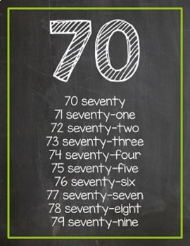 Chalkboard & Brights Just Number Posters {Lots of Ink Version}