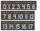 Chalkboard & Brights Number Line