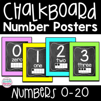 Chalkboard Bright Neon Decor Number Posters