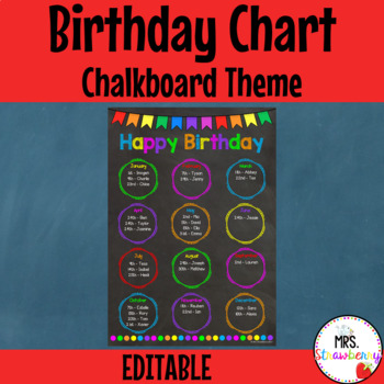 Chalkboard Bunting Birthday Chart Editable By Mrs Strawberry