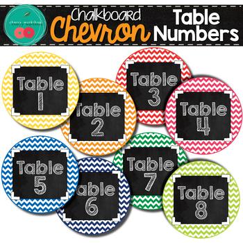 Chalkboard Chevron Table Signs