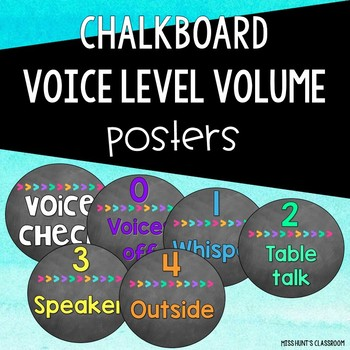 Chalkboard Circle Voice Check Posters/Labels