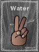 Chalkboard Classroom Hand Signal Posters