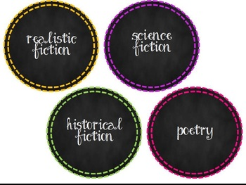 Chalkboard Classroom Library Labels {Including Editables}