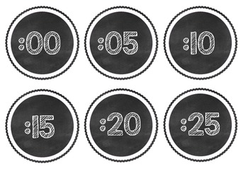 Chalkboard Clock Numbers