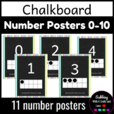 Chalkboard Decor: Numbers Pack 1-20 #FIsforFebruary