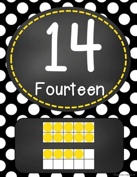 Chalkboard Flair -Black & White Polka Dot (w/ YELLOW) Number Word Signs 0-20