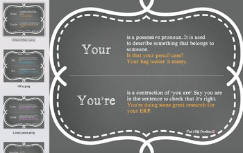 Chalkboard Grammar and Spelling Poster Pack