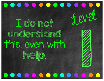 Chalkboard Levels of Understanding Poster Set