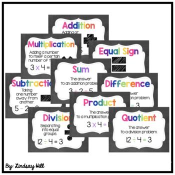 Chalkboard Math Posters