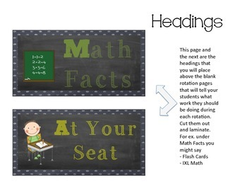 Chalkboard Math Rotation Bulletin Board