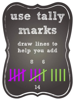 Chalkboard Math Strategy posters