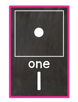 Chalkboard Number Domino Posters
