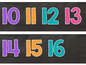 Chalkboard Number Line {0-120}