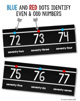 Chalkboard Number Line (0-125) with Number Names {Blue & Red Dots}