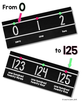 Chalkboard Number Line (0-125) with Number Names {Green & Pink Dots}