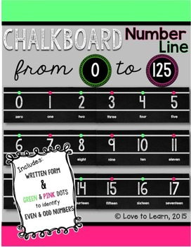 Chalkboard Number Line (0-125) with Number Names {Green &