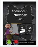 Chalkboard Number Line 1-100
