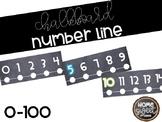 Chalkboard Number Line