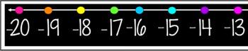 Chalkboard Number Line {Bright Version}