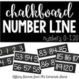 Chalkboard Number Line {Numbers 0-120}