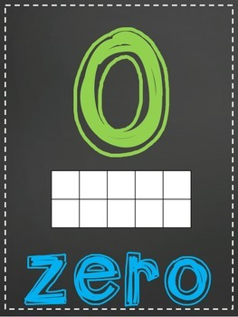 Chalkboard Number Line Posters 0-20