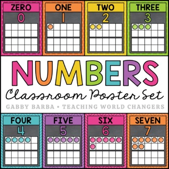 Chalkboard Number Posters (0-20)