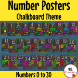 Chalkboard Number Posters 0-30