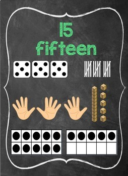 Chalkboard Number Posters {fingers, dice, tally marks, ten frames, MAB/base ten}