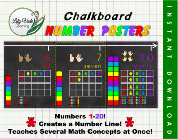 Chalkboard Number Posters from LilyVale Learning