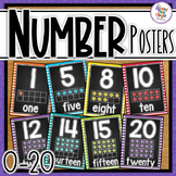 Chalkboard Number Posters - numbers 0-20