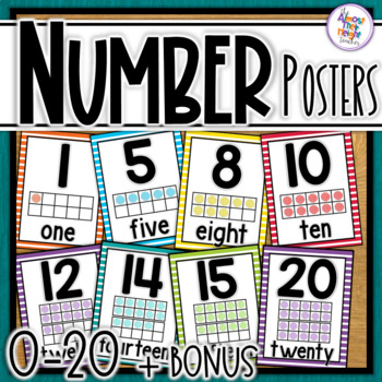 Number Posters with bright frames for numbers 0-20 (+ 10's posters)