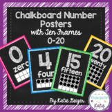 Chalkboard Number Posters with Ten Frames