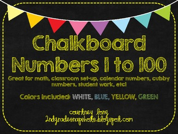 Chalkboard Numbers Circle 1 to 100
