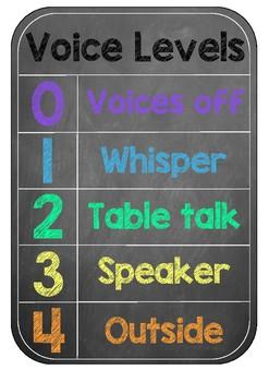 Chalkboard Pastel Voice Noise Level Chart Poster