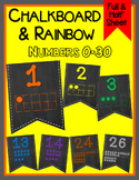 Chalkboard & Rainbow Ten Frame Numbers 0-25