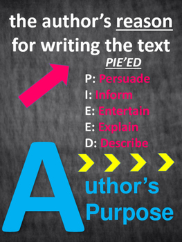 Reading Alphabet Line