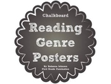 Chalkboard Reading Genre posters