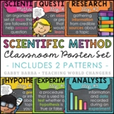 Chalkboard Scientific Method Posters