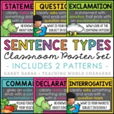 Chalkboard Sentence Types Posters