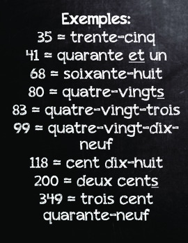 Chalkboard Sign Posters - French Numbers
