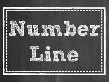 Chalkboard Style Number Line 1-120