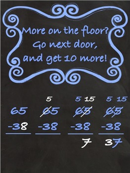 Chalkboard Subtraction Posters