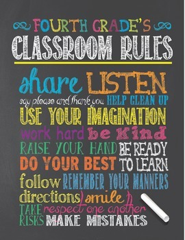 Chalkboard Theme Classroom Rules Poster - Fourth (4th) Grade