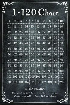 Chalkboard Themed 1-120 Numbers Poster
